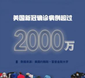 2021年第一天,美国2000万!